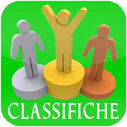 Icona Classifiche